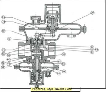 ремкомплект для регуляторов  RBE  472X DN80