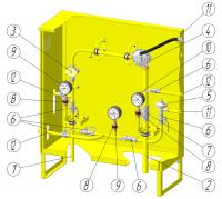 Шафовий газорегуляторний пункт побутової ШРБ з регулятором R25 байпас